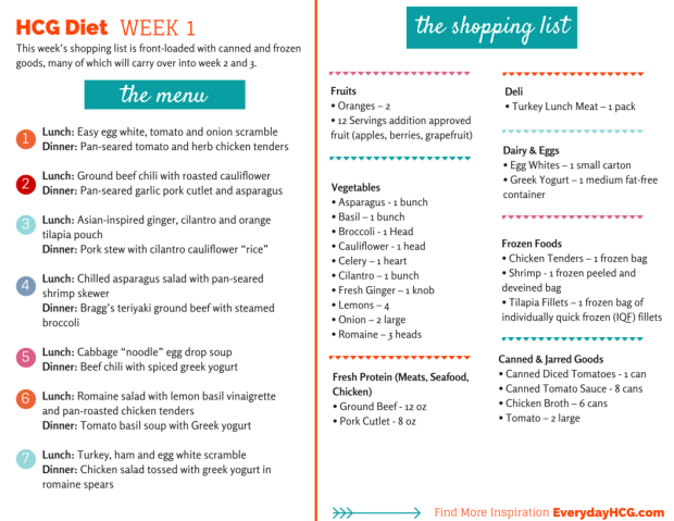 HCG_DIET_WEEKLY_SHOPPING_LISTS_WEEK 1