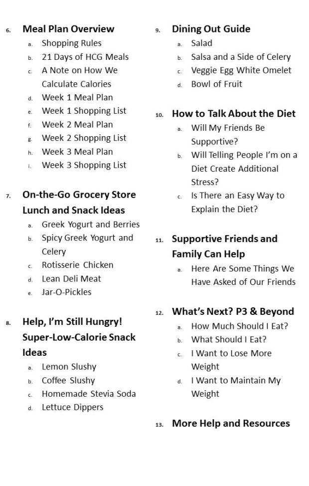 The HCG Diet Cookbook - Table of Contents Continued